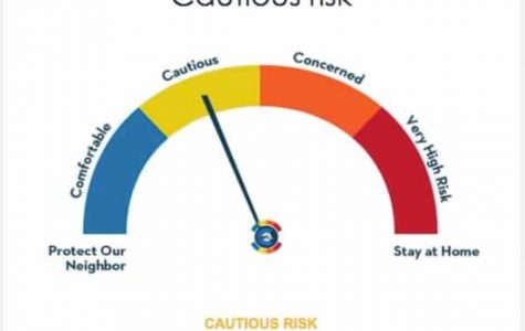 Taken from Post Independent Staff Report  October 23rd Caution Risk of Covid-19 for Glenwood Springs