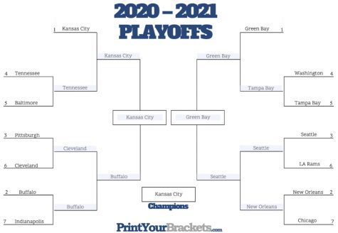 Jaymin Kanzer's predictions for the 2021 NFL player bracket